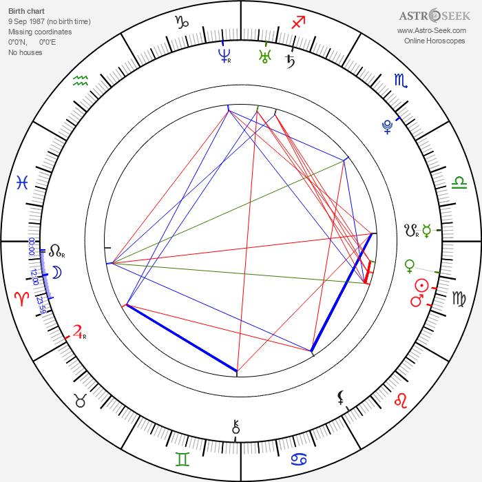 Josh Herdman - Astrology Natal Birth Chart