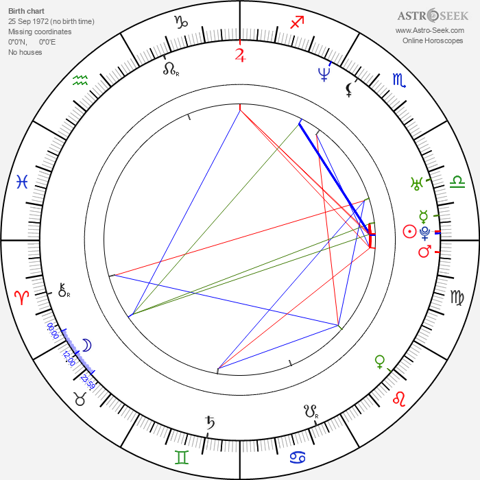 Josh Lowell - Astrology Natal Birth Chart