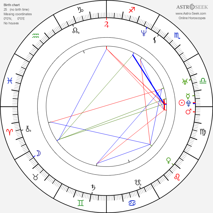 Josh Lowell - Astrology Natal Birth Chart