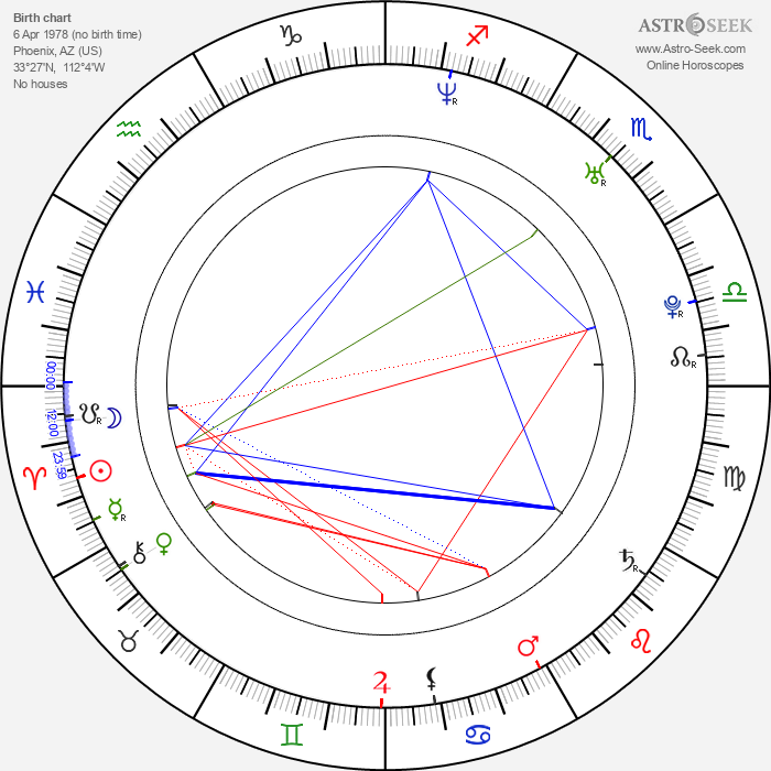 Josh McDermitt - Astrology Natal Birth Chart