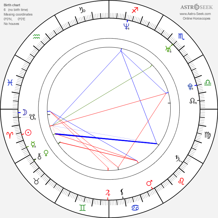 Josh McDermitt - Astrology Natal Birth Chart