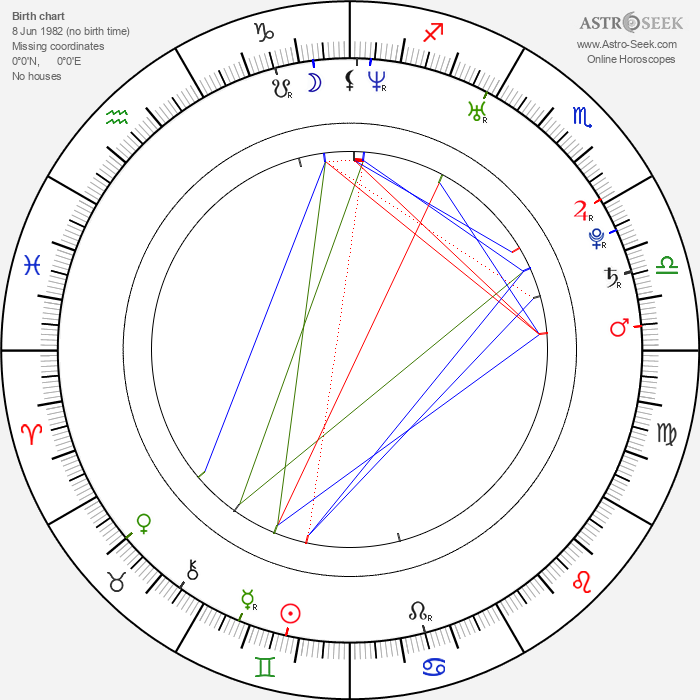 Josh Pence - Astrology Natal Birth Chart