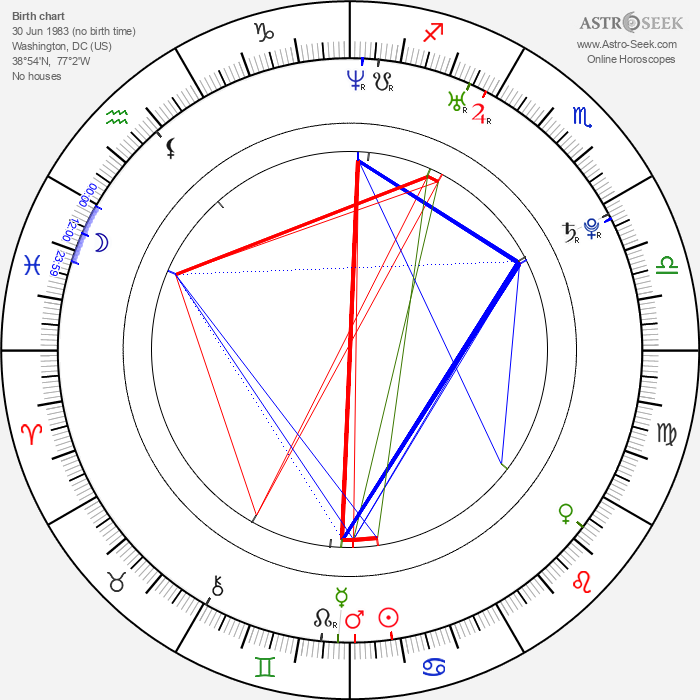 Josh Ruben - Astrology Natal Birth Chart