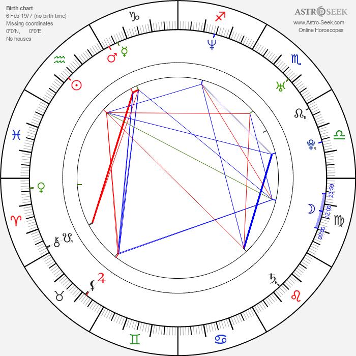 Josh Stewart - Astrology Natal Birth Chart