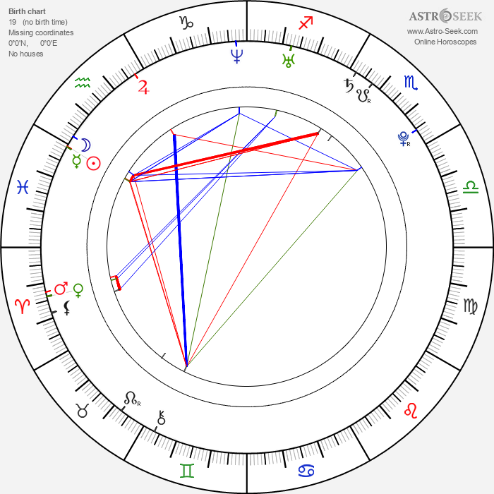 Josh Trank - Astrology Natal Birth Chart