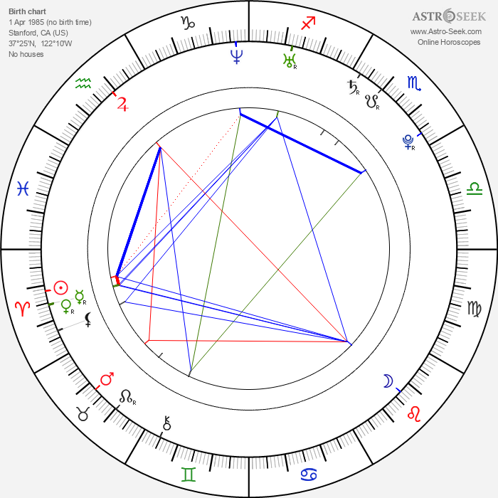 Josh Zuckerman - Astrology Natal Birth Chart