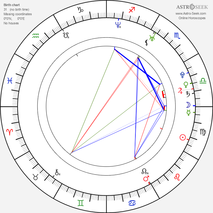 Joshua Close - Astrology Natal Birth Chart