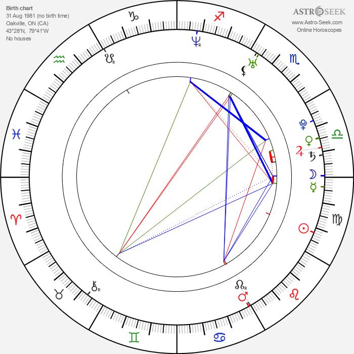 Joshua Close - Astrology Natal Birth Chart