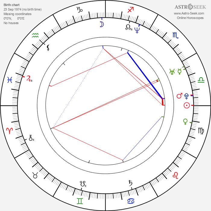 Joshua Oppenheimer - Astrology Natal Birth Chart