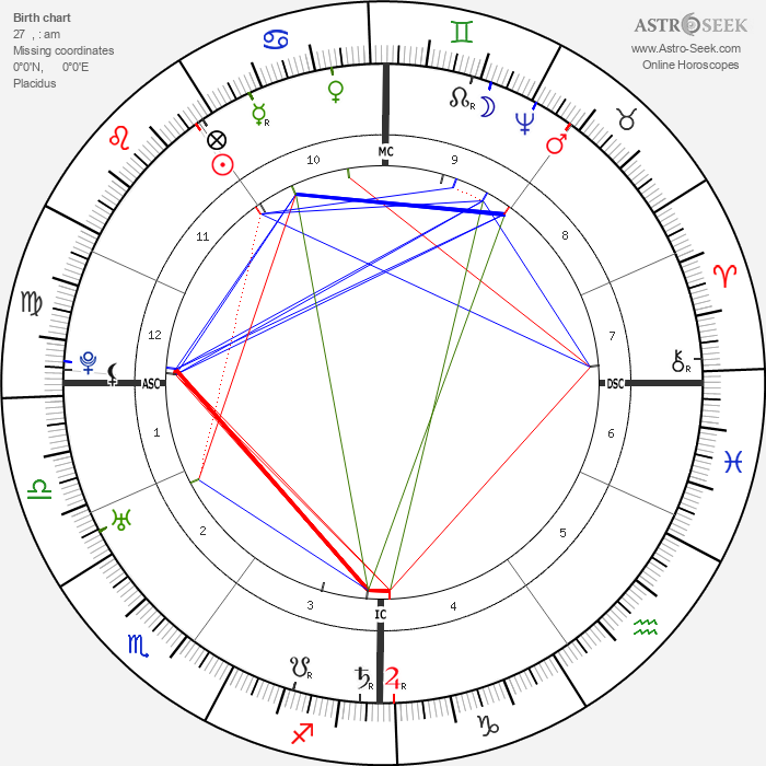 Joshua Reynolds - Astrology Natal Birth Chart