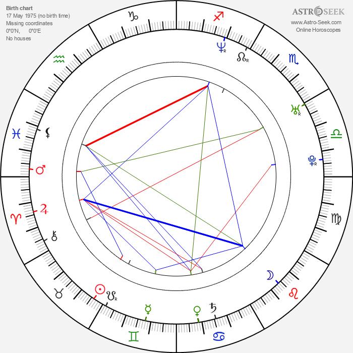 Josué Villae - Astrology Natal Birth Chart