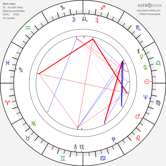 Jouni Lompolo - Astrology Natal Birth Chart
