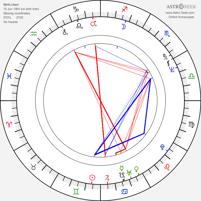 Joy Lemoine - Astrology Natal Birth Chart