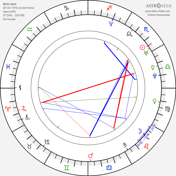 Joy Osmanski - Astrology Natal Birth Chart