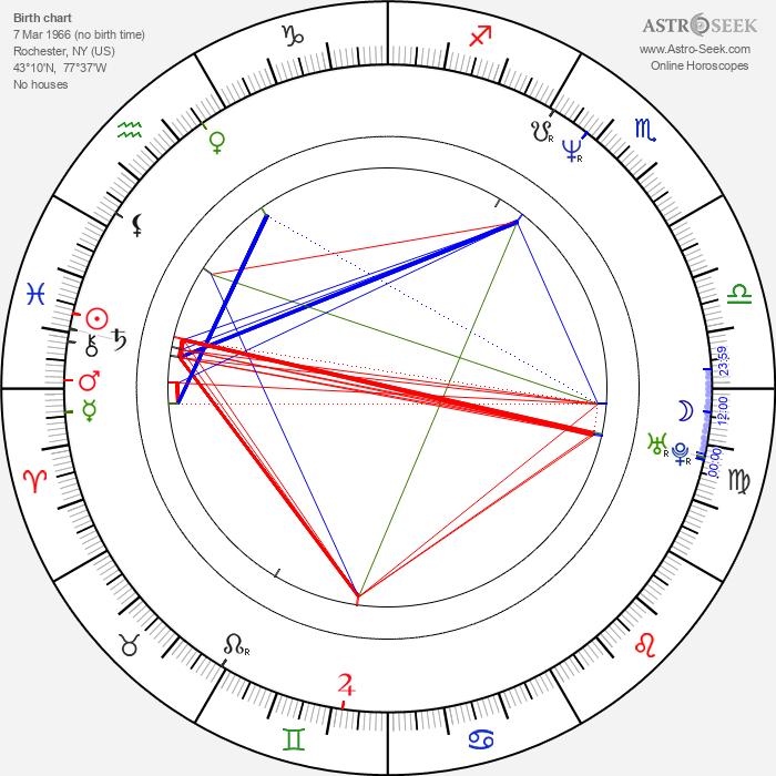 Joy Tanner - Astrology Natal Birth Chart