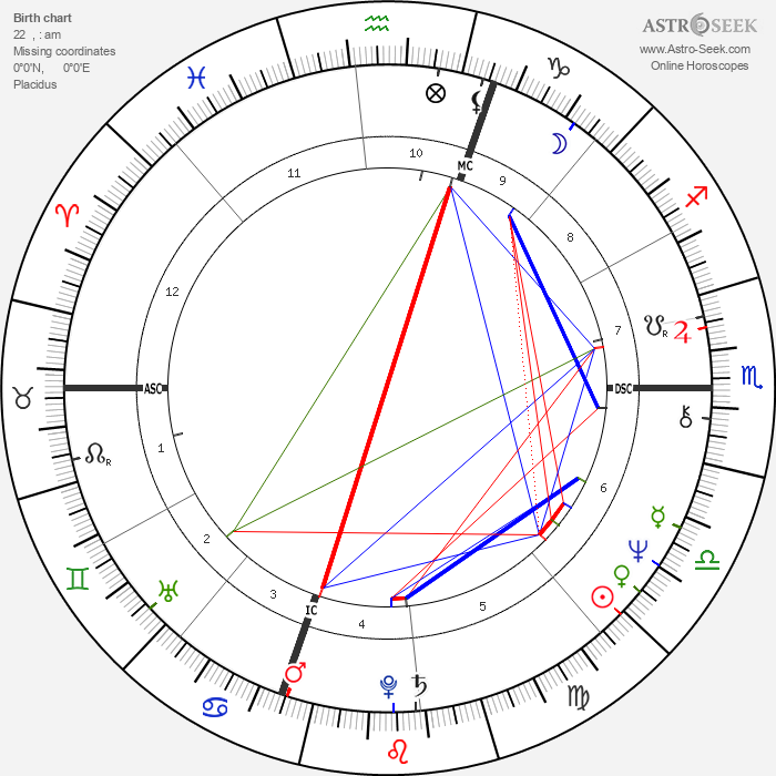 Joyce Mason - Astrology Natal Birth Chart
