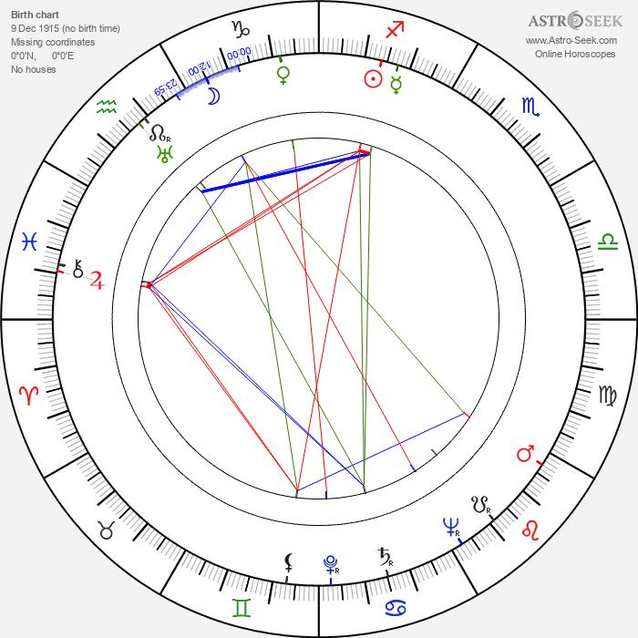 Joyce Redman - Astrology Natal Birth Chart