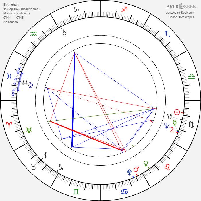 Joyce Taylor - Astrology Natal Birth Chart