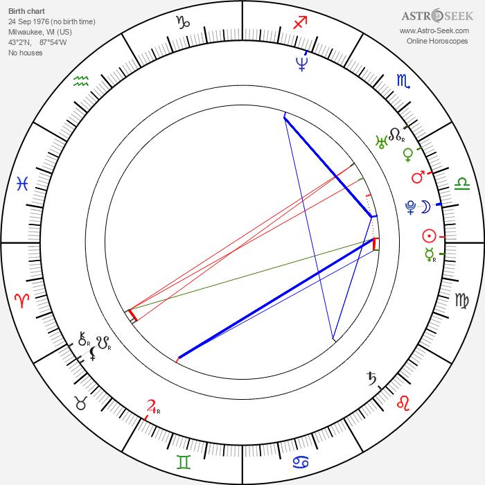 Joyful Drake - Astrology Natal Birth Chart