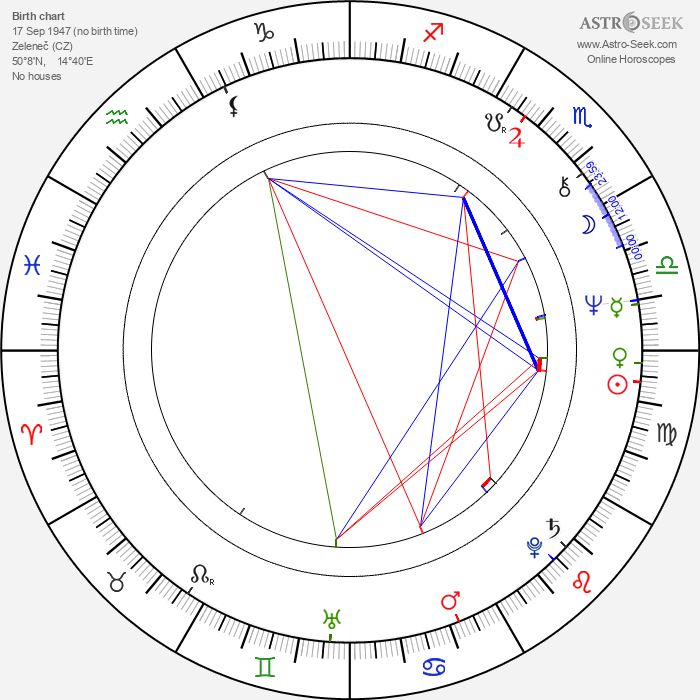 Jozef Bednárik - Astrology Natal Birth Chart