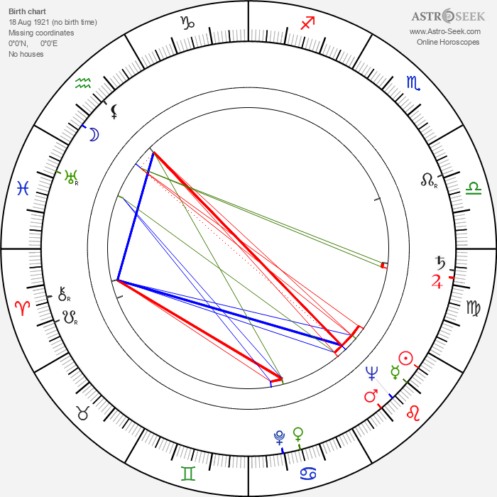 Jozef Hodorovský - Astrology Natal Birth Chart
