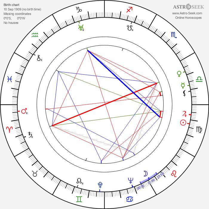 Józef Pieracki - Astrology Natal Birth Chart