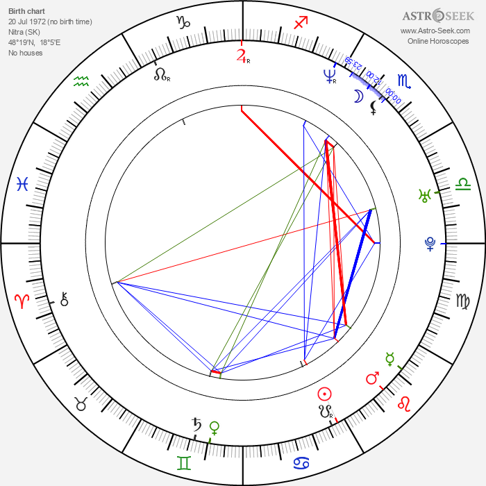 Jozef Stümpel - Astrology Natal Birth Chart