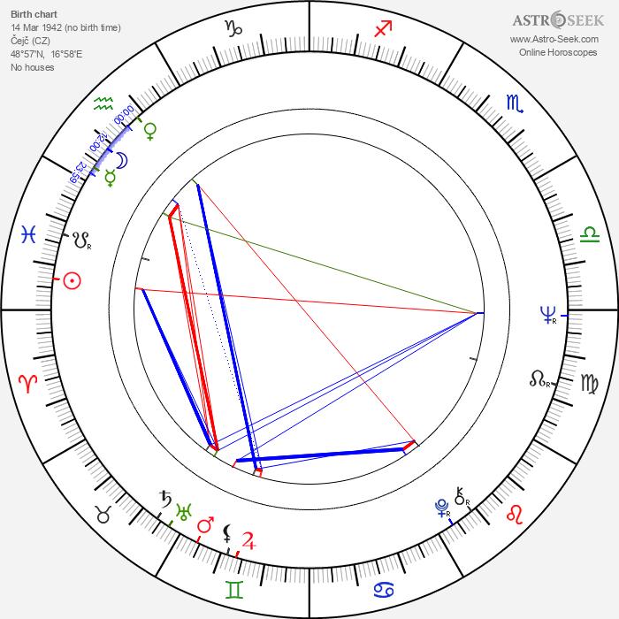 Jožka Černý - Astrology Natal Birth Chart