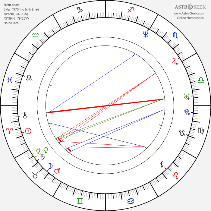 JR Bourne - Astrology Natal Birth Chart