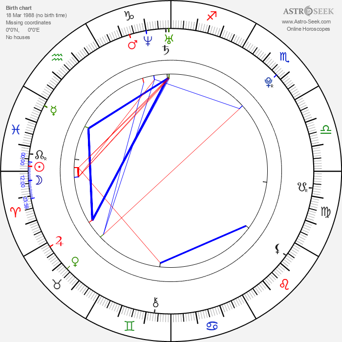 JR Garcia - Astrology Natal Birth Chart
