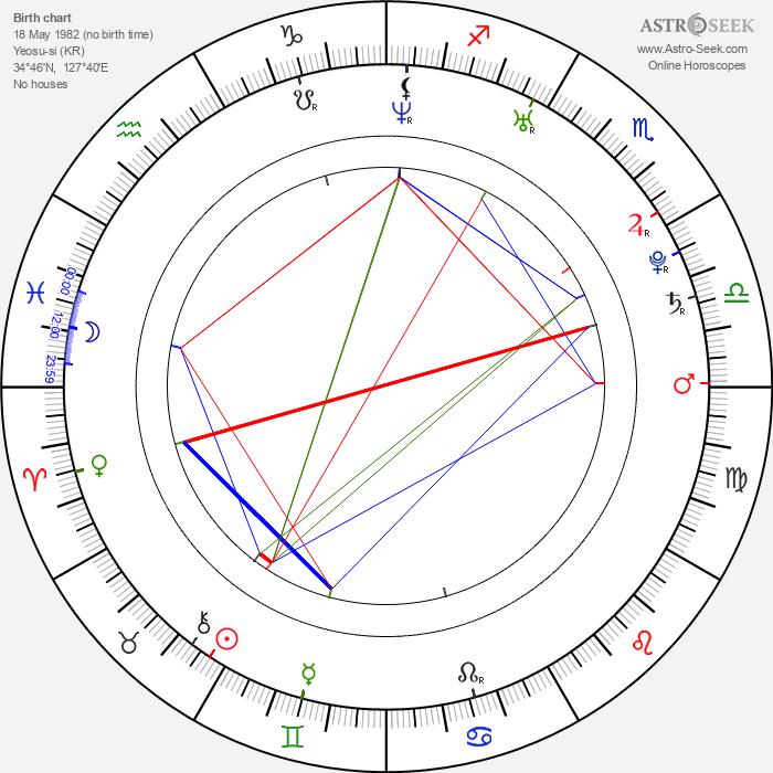 Ju-hwan Lim - Astrology Natal Birth Chart