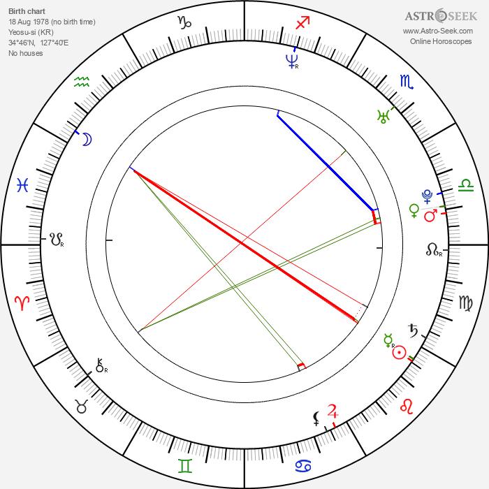 Ju-u Jeon - Astrology Natal Birth Chart