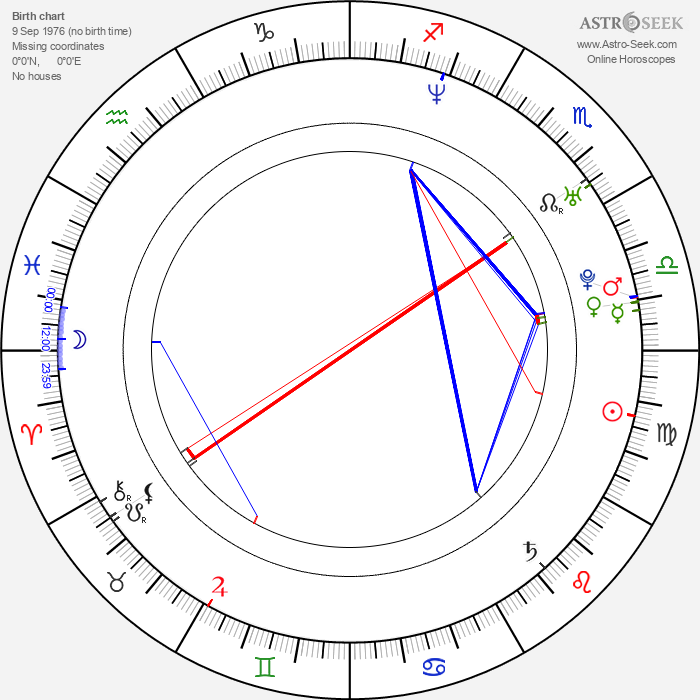 Juan Alfonso Baptista - Astrology Natal Birth Chart