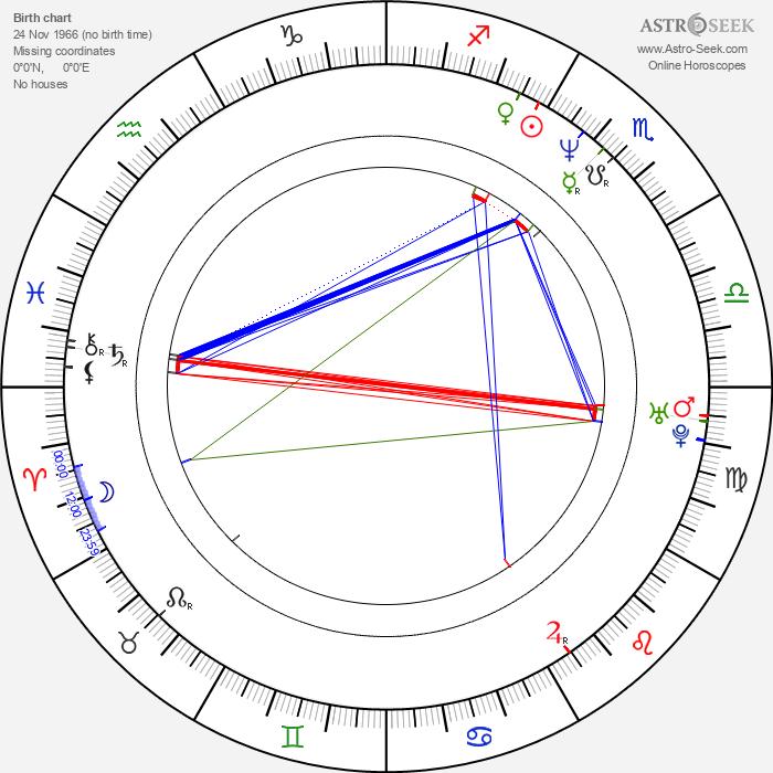 Juan Pablo Gamboa - Astrology Natal Birth Chart