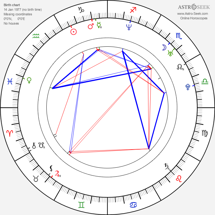 Juan Pablo Raba - Astrology Natal Birth Chart