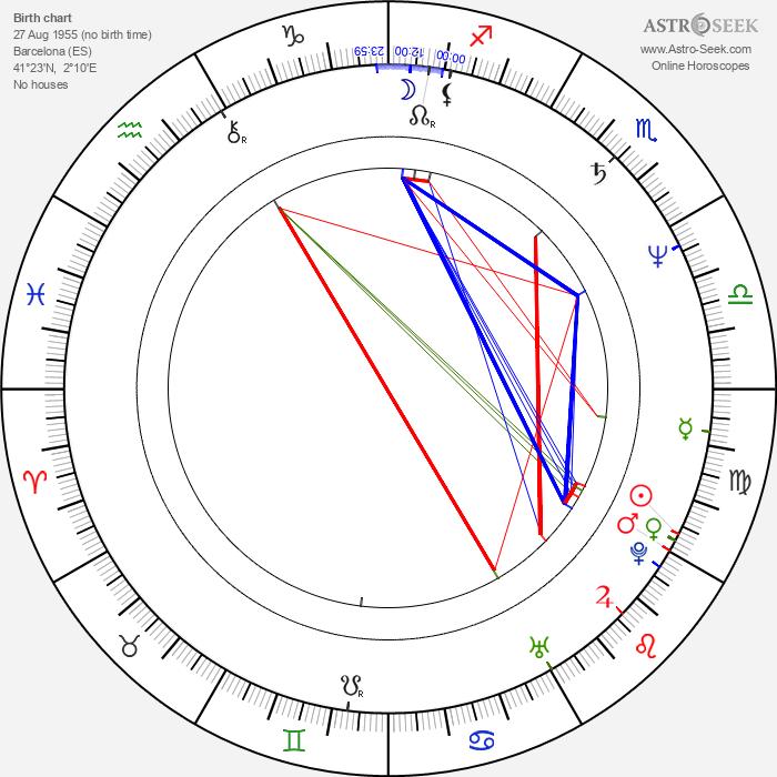 Juanjo Puigcorbé - Astrology Natal Birth Chart