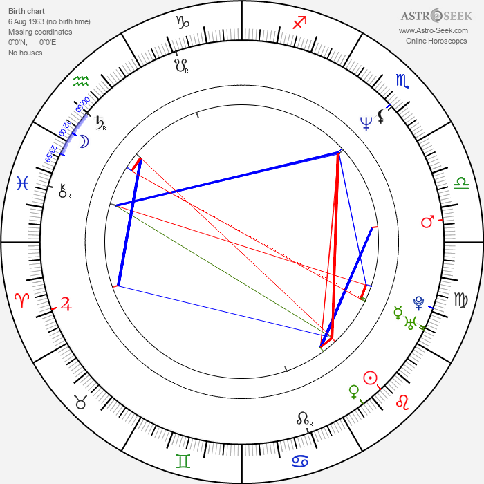 Juanma Lara - Astrology Natal Birth Chart