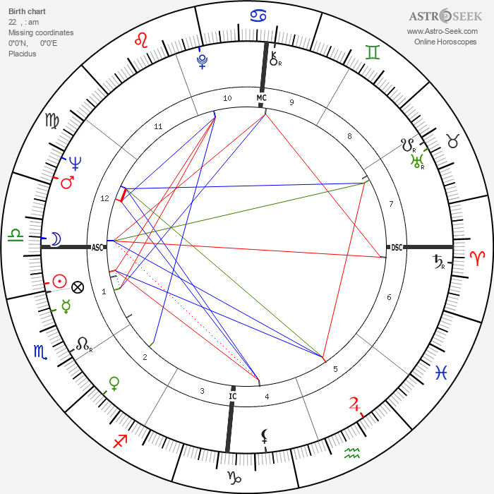 Juca Chaves - Astrology Natal Birth Chart