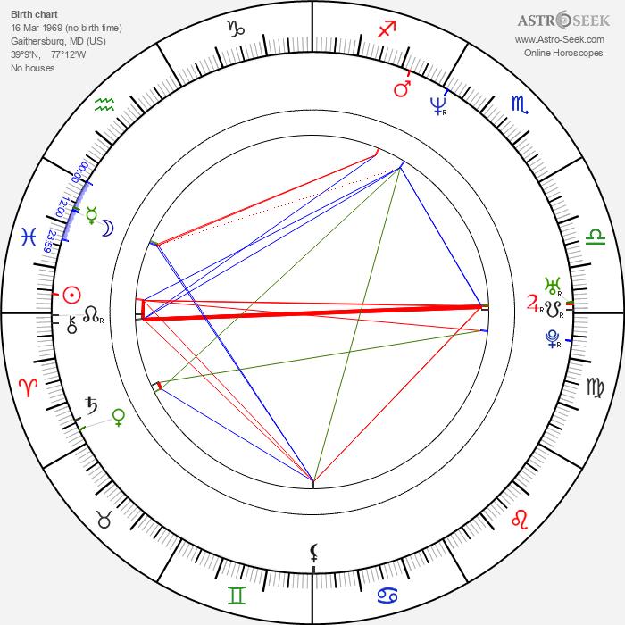 Judah Friedlander - Astrology Natal Birth Chart