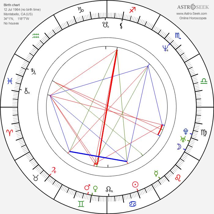 Judi Evans - Astrology Natal Birth Chart