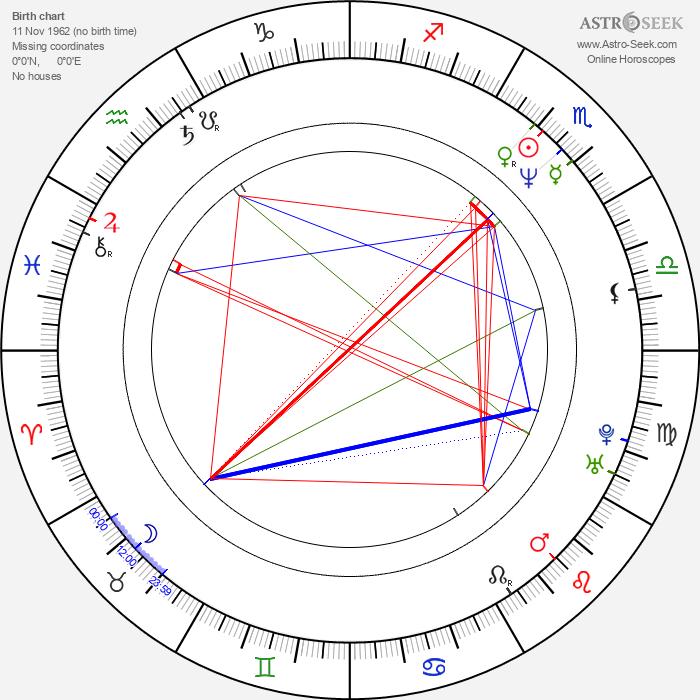 Judi Trott - Astrology Natal Birth Chart