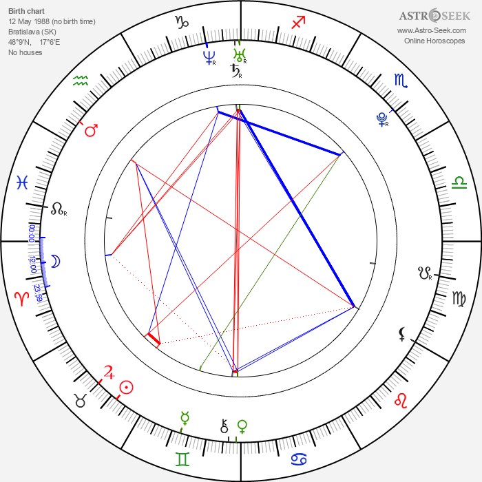 Judit Bárdos - Astrology Natal Birth Chart