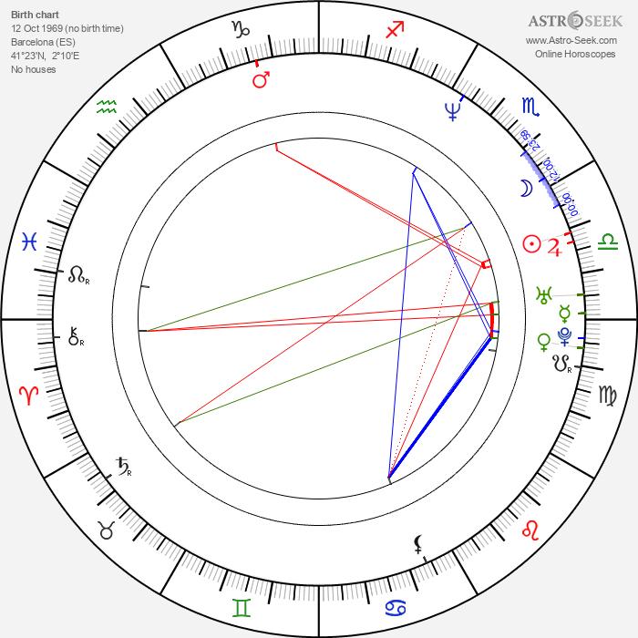 Judit Mascó - Astrology Natal Birth Chart