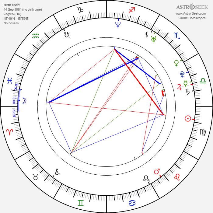 Judita Franković - Astrology Natal Birth Chart