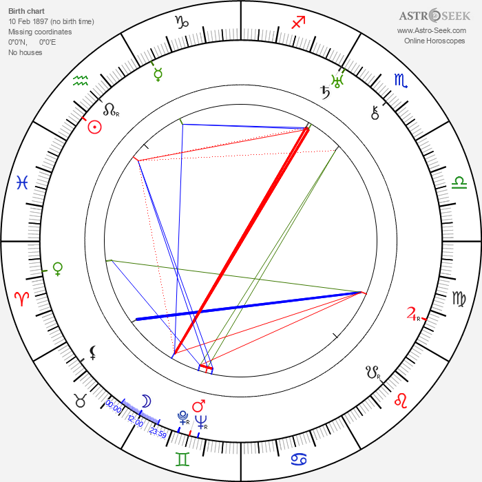Judith Anderson - Astrology Natal Birth Chart