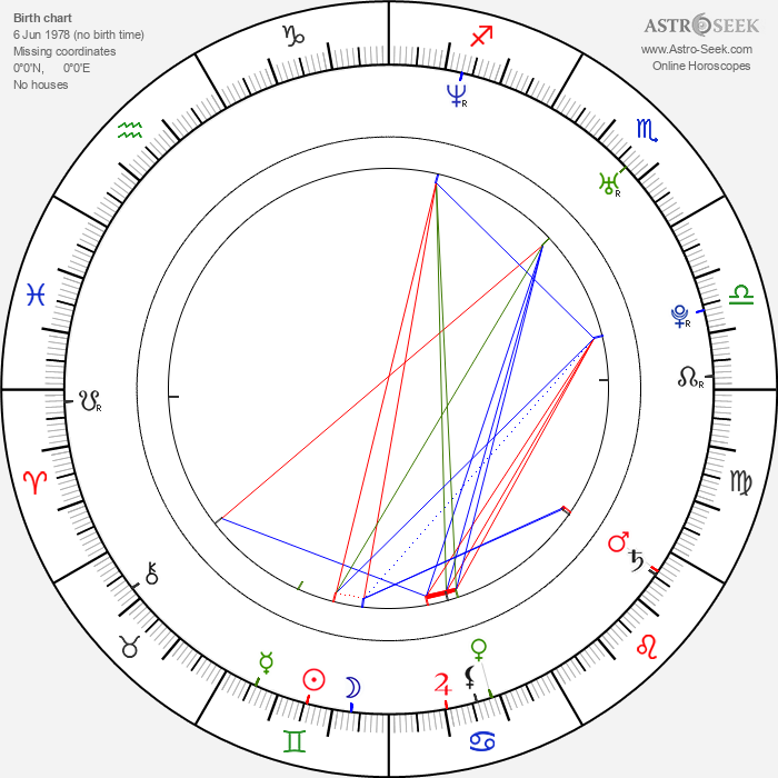 Judith Barsi - Astrology Natal Birth Chart