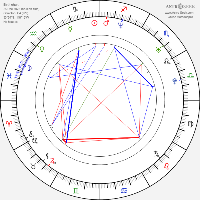 Judith Benezra - Astrology Natal Birth Chart