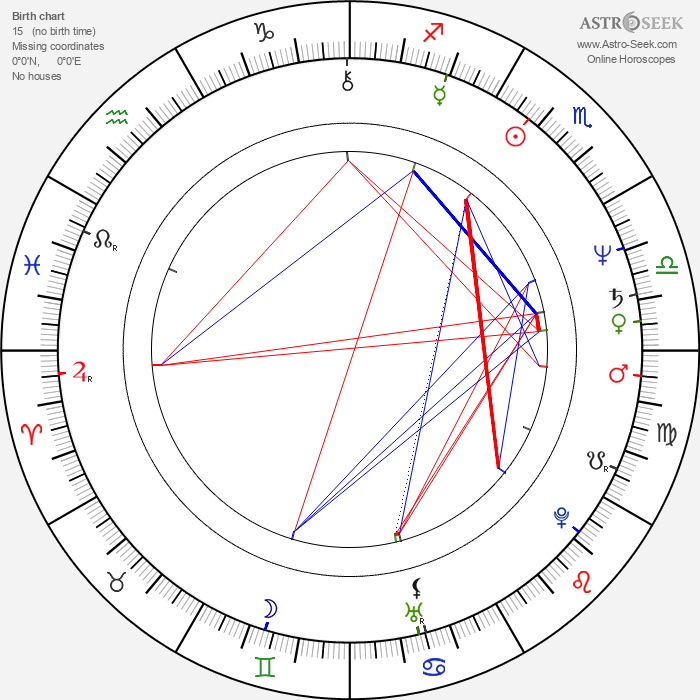 Judith Chapman - Astrology Natal Birth Chart