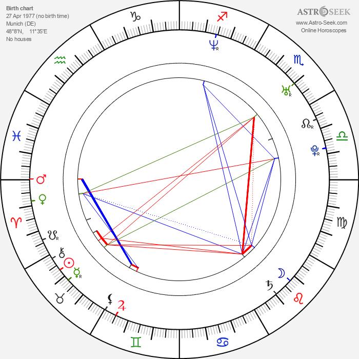 Judith Hildebrandt - Astrology Natal Birth Chart