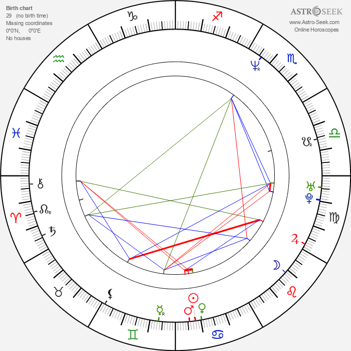 Judith Hoag - Astrology Natal Birth Chart